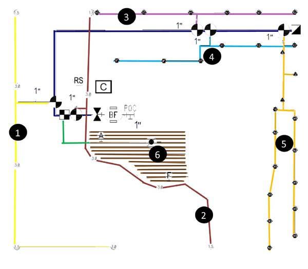 diy sprinkler irrigation design irrigation direct canada
