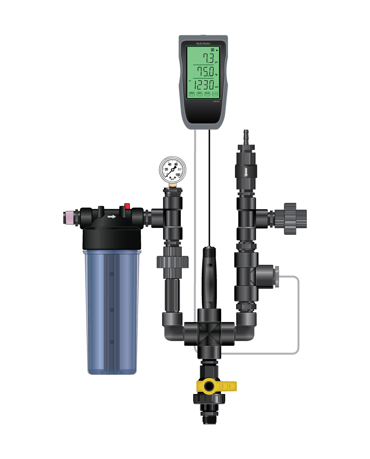 """HYKMON - Dilution Solutions NDS 3/4"""" In-Line Monitor Kit by Dosatron"""